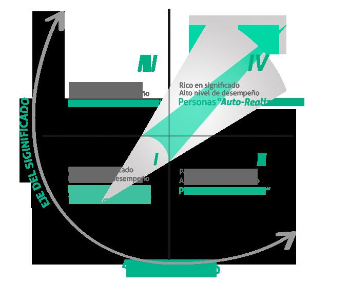 diagramacoaching (1)